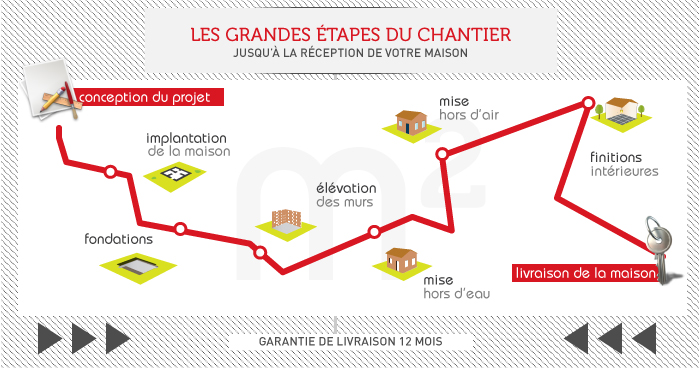etape construction maison ? ventana blog - Les Differentes Etapes De La Construction D Une Maison