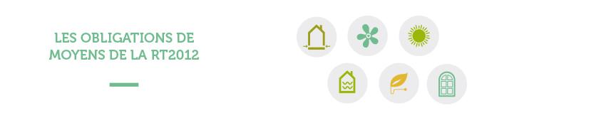 faire construire comprendre les obligations de moyens de la rt2012 constructeur de maisons. Black Bedroom Furniture Sets. Home Design Ideas