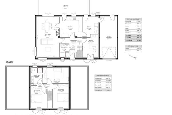 Projet de construction sur mesure - Maison à étage Mètre Carré